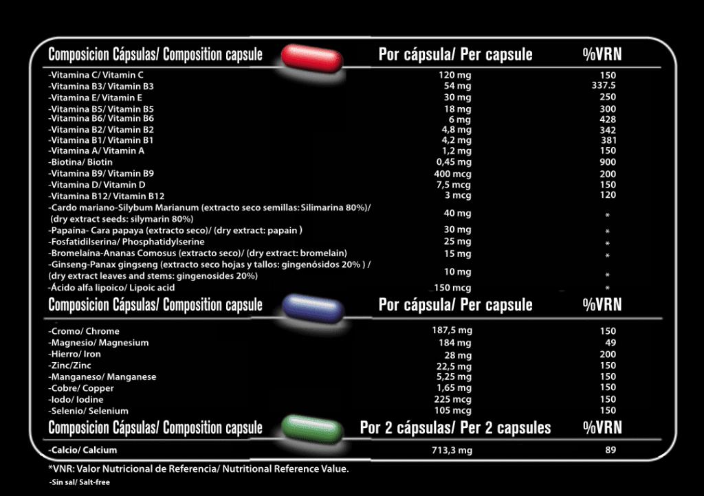 Información Nutricional Vitamins-Max